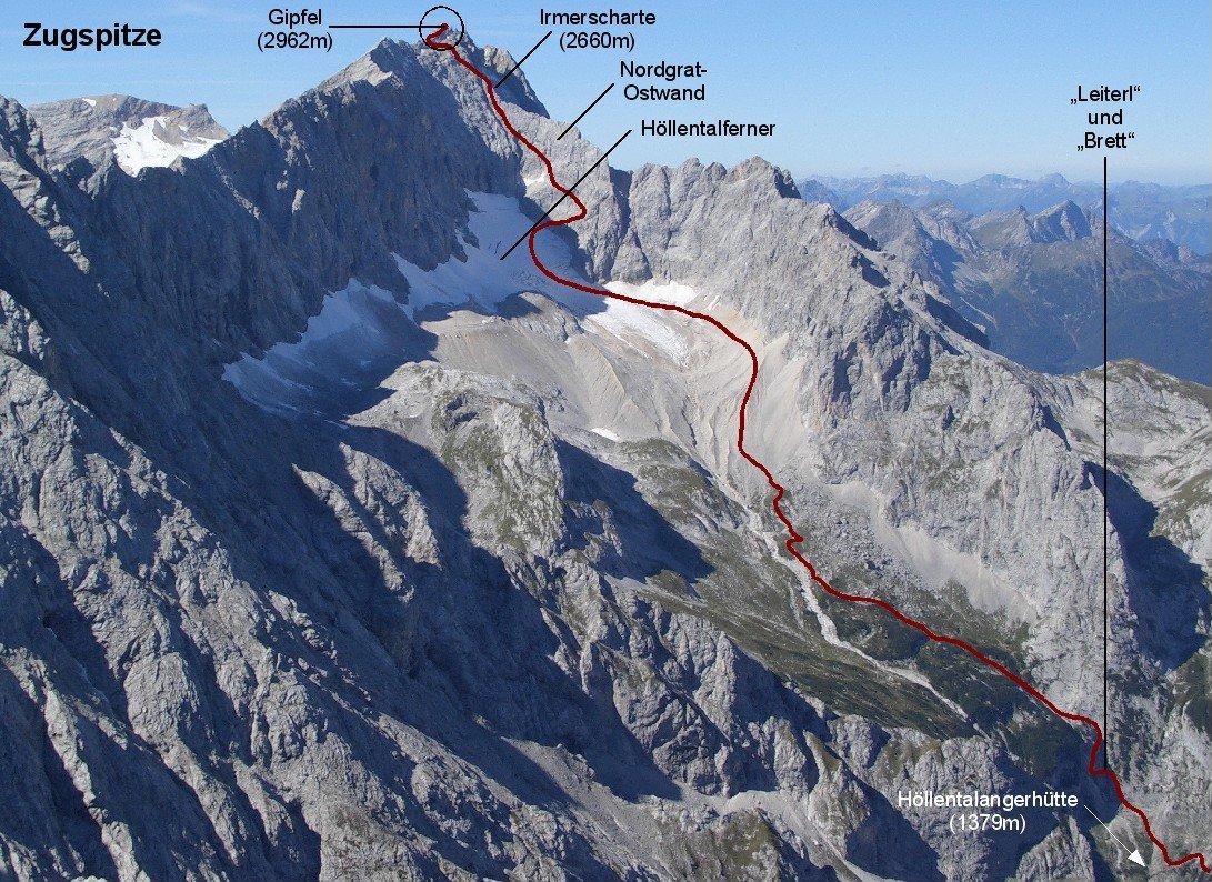 Zugspitze Tourenbeschreibung